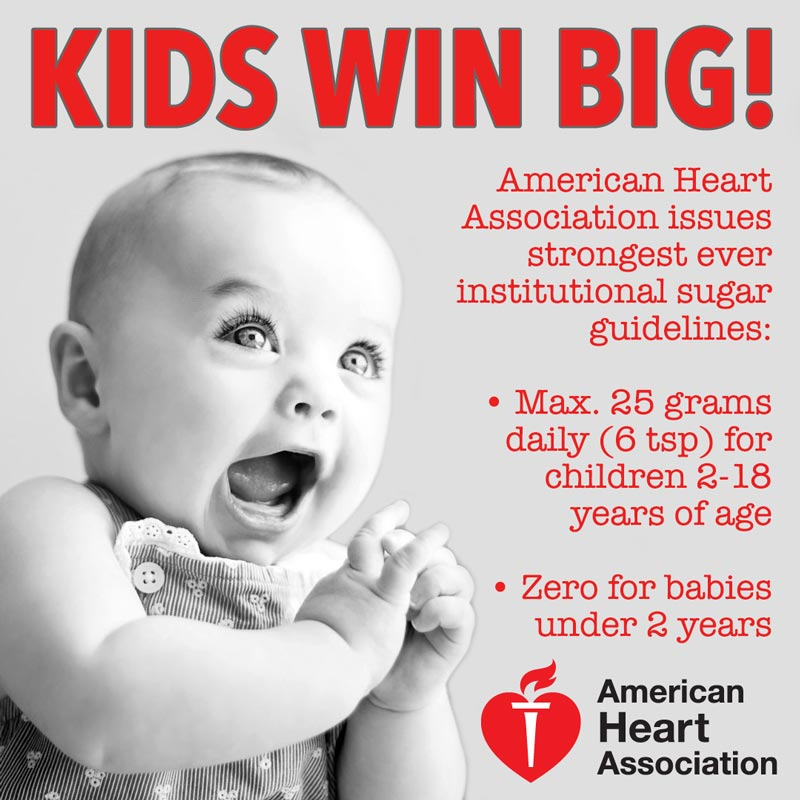 Kids Win Big! Strongest Ever Institutional Sugar Guidelines Issued by AHA